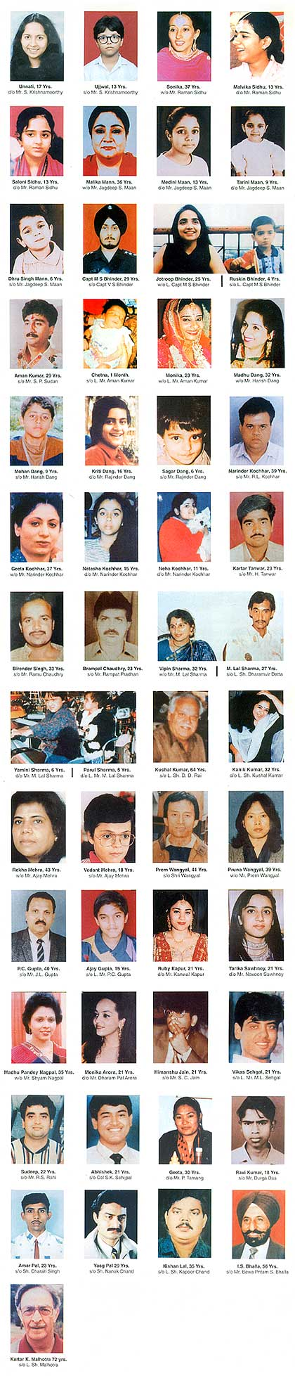 Victims of the Uphaar tragedy
